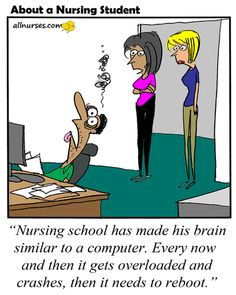 Cartoon: I need a reboot! Overloaded with nursing school...