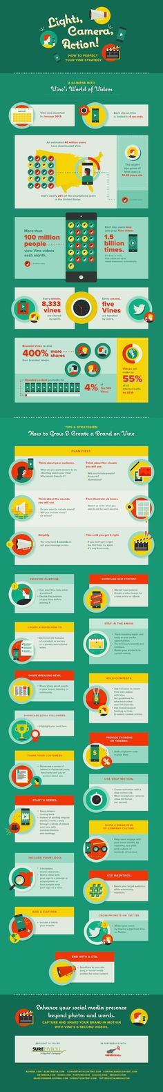 #Infographic How to Use Vine: A Simple Guide to Building an Effective Social Video Strategy