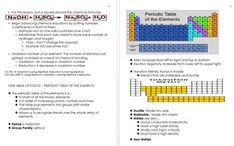 Chemistry periodic table trends guided inquiry lesson science for atoms and periodic table unit notes curriculum and standards urtaz Images