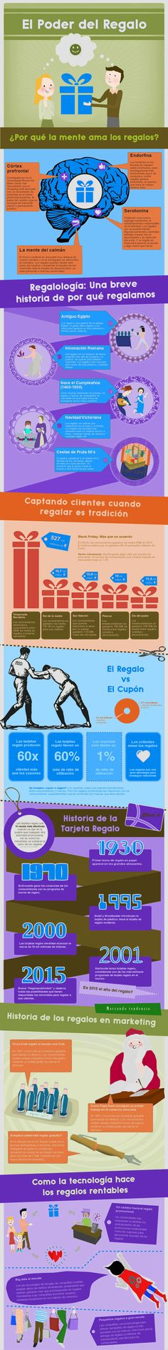Evolución e impacto de los regalos como estrategia de marketing #infografia #marketing