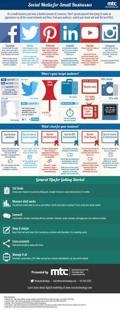 Social Media for Small Businesses http://www.masstechnology.com/blog/2014/february/social-media-for-small-business/