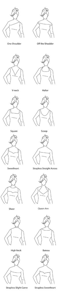 Jewelry About You - Useful Information - Neckline Styles