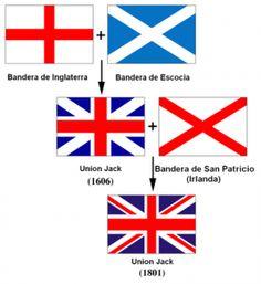 Inglaterra, Gran Bretaña, Reino Unido? Origen de su bandera ...