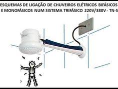 COMO INSTALAR CHUVEIROS ELÉTRICOS- NORMAS TÉCNICAS