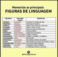 Build Your Brazilian Portuguese Vocabulary Portuguese Grammar, Learn To Speak Portuguese, Learn Brazilian Portuguese, Portuguese Lessons, Portuguese Language, Study Organization, Study Hard, Studyblr, Study Notes