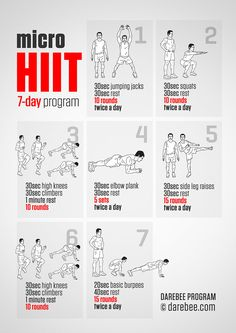 The Micro HIIT program is ideal for a busy week when fitting exercise in is a challenge Sport Fitness, Yoga Fitness, Fitness Tips, Fitness Motivation, Health Fitness, Easy Workouts, At Home Workouts, Neila Rey, High Intensity Interval Training