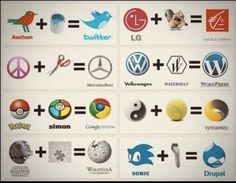 the origins of logo