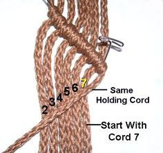 Holding Cord Changes Direction