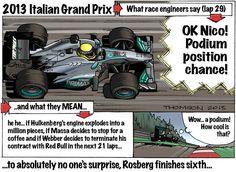 formula one cartoon images | Continental Circus: Formula 1 em Cartoons - Itália (Thomson Studio)