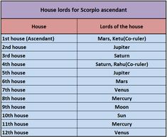 house-lords-image