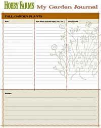DIY: garden journal pages