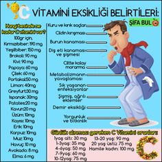 Vitamins deficiency will cause skin problems such as dry skin oily skin acne. Identify and cure youthful skin problems and anti aging solutions Dry Skin Remedies, Home Remedies For Acne, Alternative Health, Alternative Medicine, Vitamin C Deficiency Symptoms, Vitamin C Benefits, Slow Metabolism, Vitamins For Skin, Skin Firming