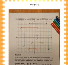 Mathspiration!: Absolute Value and the Coordinate Plane Every summ...
