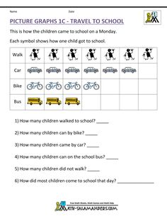 3 Interpreting Line Graphs Worksheet Picture Graph Worksheets Grade Understanding Picture √ Interpreting Line Graphs Worksheet . 3 Interpreting Line Graphs Worksheet . Fun Friday Ts Line Graph Grade for Middle School Pdf in Picture Graph Worksheets, Graphing Worksheets, 2nd Grade Math Worksheets, Addition Worksheets, Reading Worksheets, Printable Worksheets, Free Worksheets, Printables, Preschool Worksheets