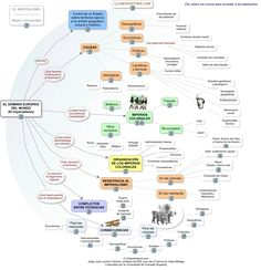 mapa-imperialismo.html European History, World History, Deadpool, School, Html, Girly, Teacher, Culture, Memes