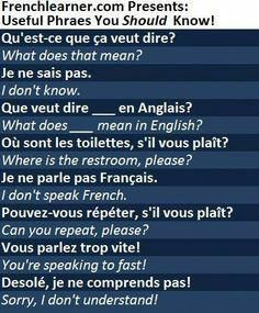 How To Learn French Classroom Learn French Fast Fun French Language Lessons, French Language Learning, French Lessons, Spanish Lessons, Spanish Language, German Language, Dual Language, Spanish Class, Basic French Words