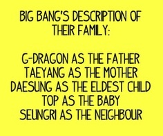 """@MLE Said: """"Gd's the mother. Top is the father. Taeyang's the big brother. Daesung's the uncle and Seungri's the baby""""   << This sounds way more accurate! X3"""