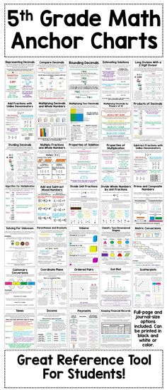 Anchor charts to cover 34 key math skills taught in 5th grade! Anchor Charts can be printed full page or journal size and each printing option comes in black and white and color versions.