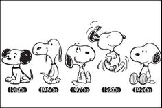 The evolution of Snoopy.