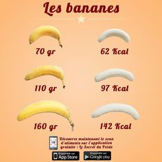 Lose weight and stay in shape by eating what you want Food Calories List, Food Calorie Chart, Calorie Diet, Calorie Counting Chart, Calorie Intake, Low Calorie Recipes, Healthy Dessert Recipes, Food Swap, Workout Exercises