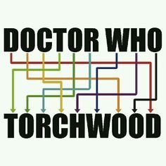 DOCTOR WHO anagram