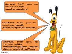 Γλώσσα Γ΄- Δ΄: Τα ρήματα