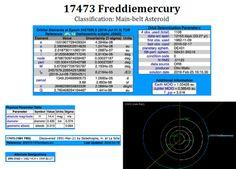 asteroid 17473 Freddie Mercury certificate