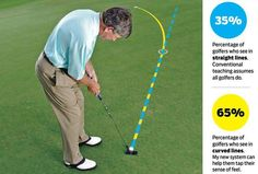 How To Roll Every Putt On Line - Golf Digest