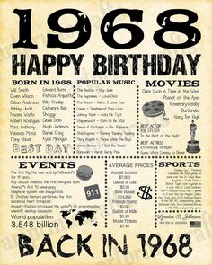 1968 Birthday Sign Poster Fun Facts 1968 for Husband Gift for Father for Par Gifts For Husband, Gifts For Father, Hello My Love, Daddy, My Childhood Memories, Time Capsule, Do You Remember, The Good Old Days, Fun Facts