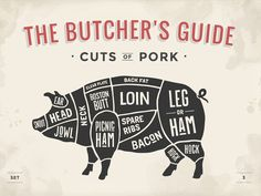Illustration about Cut of meat set. Poster Butcher diagram, scheme and guide - Pork. Illustration of loin, food, cook - 65767406 Meat Butcher, Butcher Shop, Carne Asada, Small Pigs, Metzger, Pig Farming, Mother Earth News, Spare Ribs, Business Card Logo