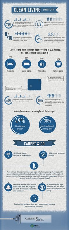 Infographic about carpet cleaning facts. how to keep clean living and enjoy better health!