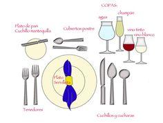 La boda y la etiqueta en la mesa | Fiancee Bodas