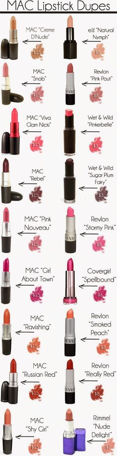 Fashion Eggplant: mac lipstick dupes cheat sheet + a few other favorite makeup dupes