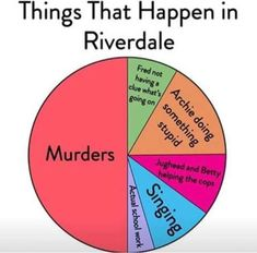 """Are 13 Charts You'll Only Get If You Love """"Riverdale"""" Things that happen in Riverdale: Murder.Things that happen in Riverdale: Murder. Riverdale Quotes, Bughead Riverdale, Riverdale Funny, Riverdale Archie, Riverdale Movie, Riverdale Poster, Watch Riverdale, Zack Et Cody, Funny Memes"""