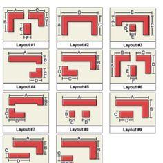 Kitchen Design Layout | Layouts, Kitchens and Kitchen design