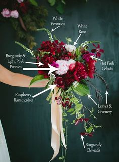 Bouquet Breakdown of a Berry Bohemian style Bridal Bouquet. Flowers used in this Bouquet: Burgundy and Light Pink Peonies (Peonies not available or out of your price range? Use Garden Roses instead!), Raspberry Ranunculus, White Veronica, White Roses, Hot Pink Celosia, Burgundy Clematis, and some Leaves and Greenery. What do you think of this Berry Bohemian Bouquet? Tell us in the comments below. Want More like this? Check out All of our Bouquet Breakdowns! And as always, if you need a…