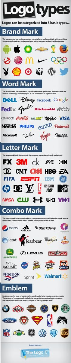 Logos can be categorized into 5 basic types…