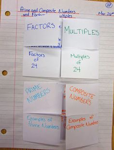 photo of Prime and Composite Numbers, Factors and Multiples math journal entry @ Runde's Room