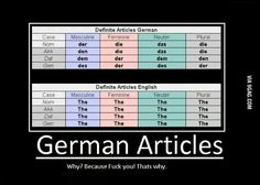 German articles. Because Fuck you :)