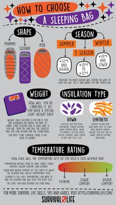 Next time you buy a sleeping bag, follow this guide in choosing the best one! #sleepingbag #survivalkit #camping #survival #preparedness #gunassociation Weight Bags, Types Of Insulation, Hiking Bag, Better One, Summer Winter, Sleeping Bag, Survival Kit, How To Become, Messages
