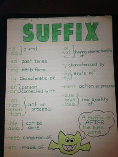 10. Poster: Suffix anchor chart