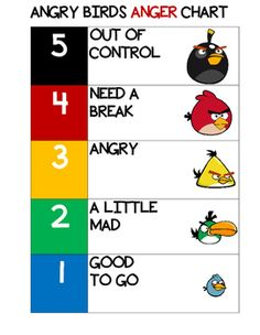 This is a great way for students to chart how angry they are. Angry Birds, Coping Skills, Social Skills, Feelings Chart, Angry Child, Therapy Tools, Play Therapy, School Social Work, Behaviour Management