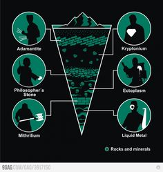 Geology just got interesting...
