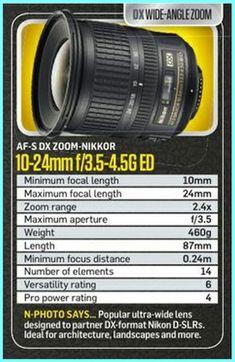 Nikon lens cheat sheets Nikkor ED - Rebel Without Applause Shutter Speed Photography, Nikon Photography, Photography Business, Nikon Lenses, Camera Lens, Dslr Cameras, Nikon D5200, Canon Dslr, Prime Lens