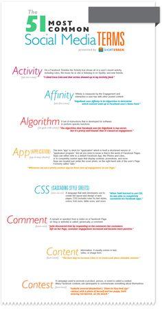 Social Media terms Style Sheet, Marketing, Seo, Career, Social Media, Activities, Website, Tips, Carrera
