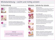 NetMoms.de Anleitung Windeln und Wickeln    #netmoms