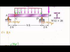 Diagrama de cortante y momento flector a través del método de las áreas ...