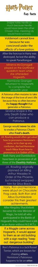 Harry Potter Fun Facts