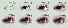 Semi-realism Eyes tutorial by FeliceMelancholie on deviantART