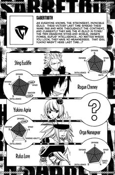 Read manga Fairy Tail online in high quality Fairy Tail Meme, Fairy Tail Manga, Anime Fairy, Freed Fairy Tail, Fairy Tail Ships, Fairy Tail Sabertooth, Fangirl, Fairy Tail Pictures, Fairy Tail Characters
